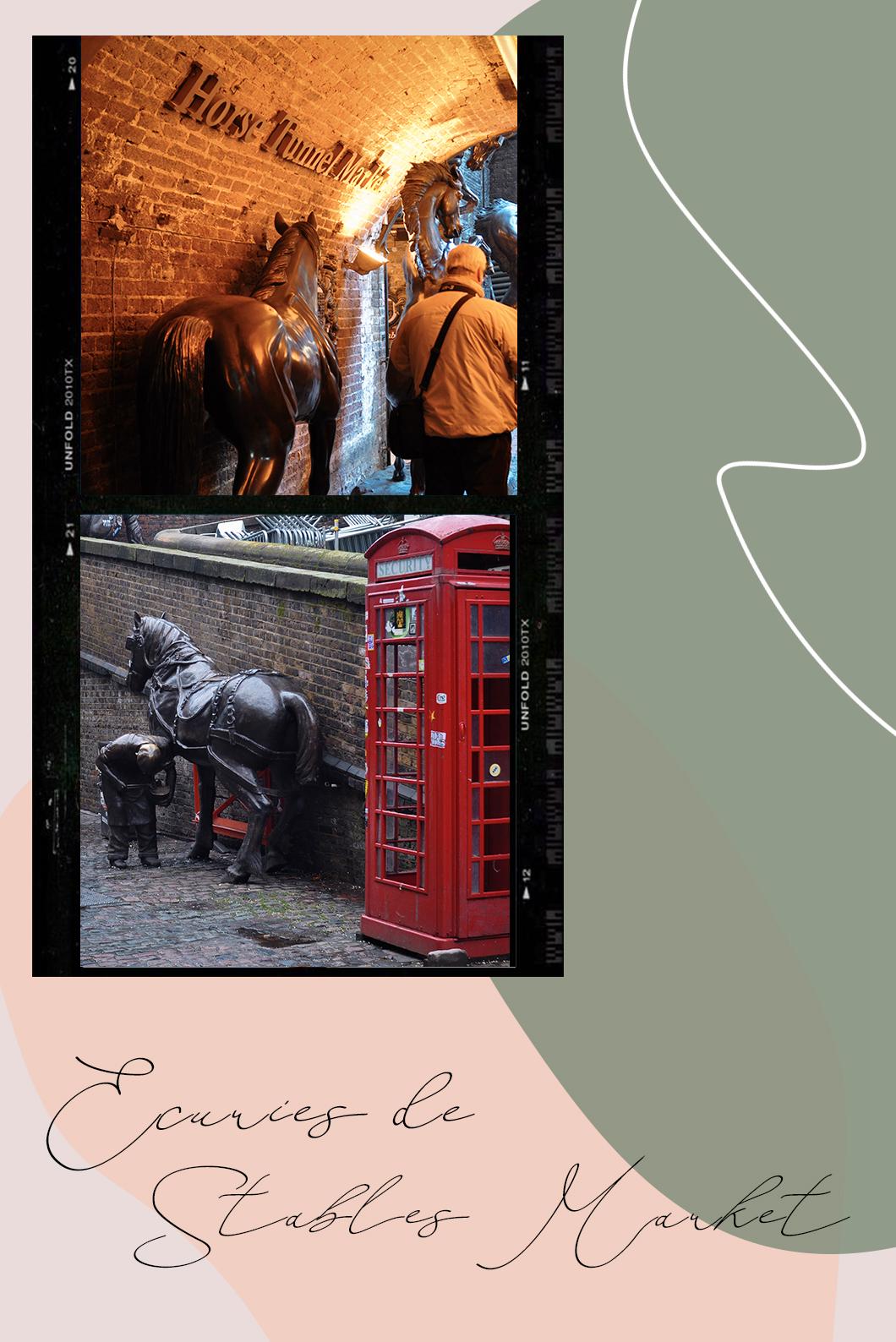 La face cachée de Camden à Londres